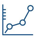 Mobile Data Analytics Milwaukee 53202